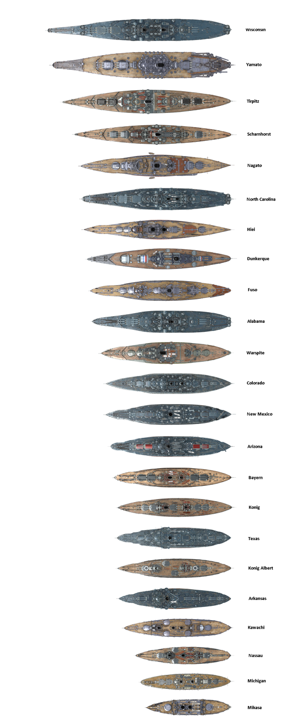 Figure 4: Battleship Size Comparison.