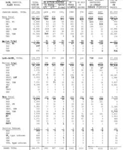 Figure 2: NACS Table 1.